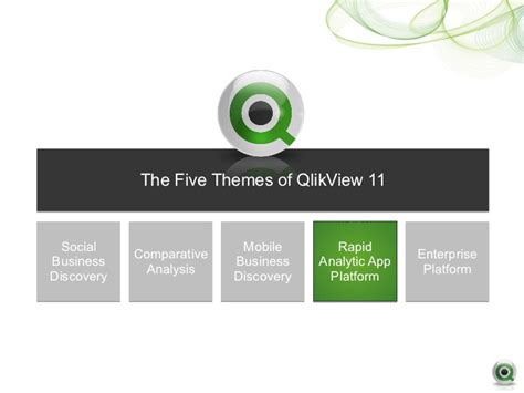 applying themes in qlikview business discovery and qlikview 11