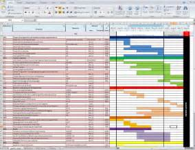 gantt chart excel 2007 template gantt chart for repeated