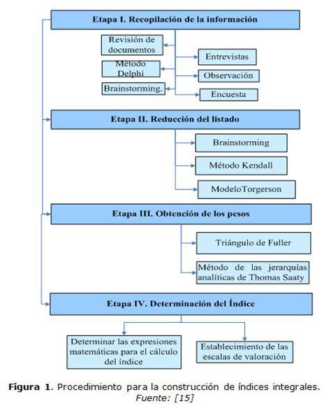 calendario contingencia fase 1 calendario de contingencia fase 1