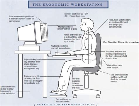 computer desk ergonomic design image gallery office ergonomics workstation design