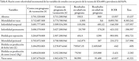 tabla de precios del ganado en uruguay tabla de consignatarios uruguay asociacion consignatarios