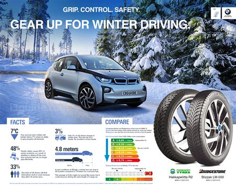 bmw i3 tyres breathtaking bmw tires cost aratorn sport cars