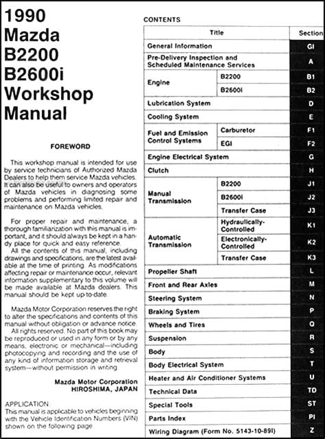 online car repair manuals free 1990 mazda b series free book repair manuals 1990 mazda b2200 b2600i pickup truck repair shop manual original