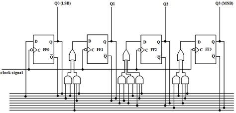 johnson counter wiring diagram johnson motor diagram