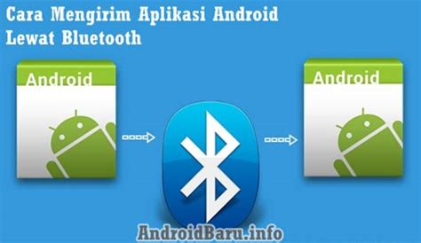 cara membuat game android lewat pc cara mengirim aplikasi android lewat bluetooth tanpa root