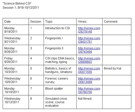 bloodstain pattern analysis worksheet printables criminal thinking worksheets happywheelsfreak