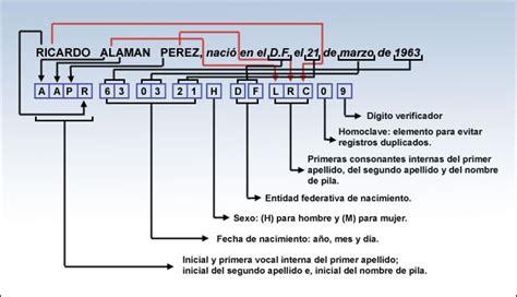 auh para monotributistas como se hace el tramite como se compone la curp