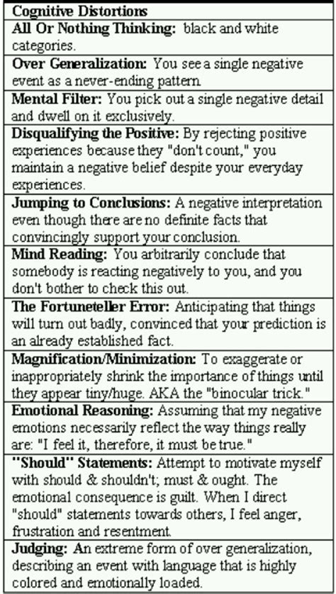 Stinking Thinking Worksheet by Common Cognitive Distortions Social Work Therapy