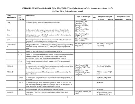 quality assurance spreadsheet template quality audit checklist pictures to pin on