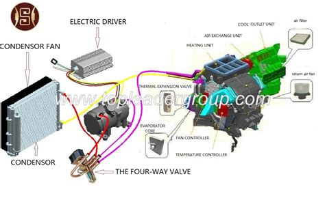 car electrical system diagram parts of a air conditioning system car pictures car