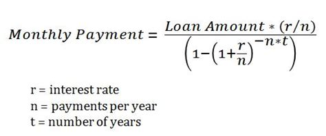formula for mortgage amortization bulacan homes how to compute the monthly amortization of