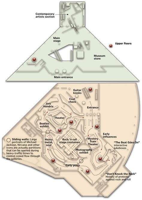 rock and roll hall of fame floor plan 51 best images about the rock and roll hall of fame and