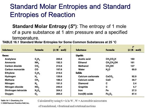 Standard Entropy Change Table Chapter 16 Thermodynamics Entropy Free Energy And Equilibrium Ppt