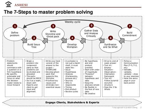 test problem solving mckinsey problem solving test pst
