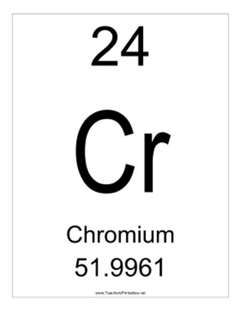 Chromium On Periodic Table by Chromium