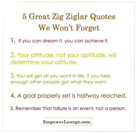 Zig Ziglar Thank You Letter zig ziglar quotes quotesgram