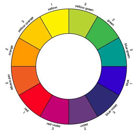 12 color wheel 12 step color wheel color color wheels