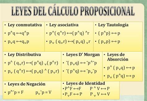 se aprob la ley p q los monotributista cobren la asignacin universal leyes del calculo proposicional verificacion
