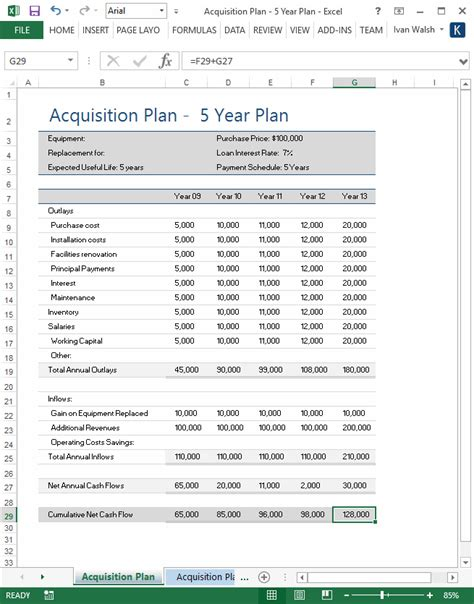 Acquisition Plan Template Technical Writing Tips 5 Year Capital Plan Template