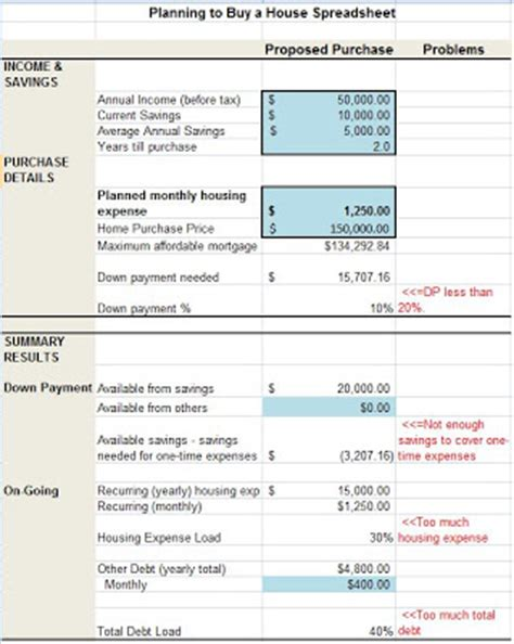 planning to buy a house spreadsheet college savings