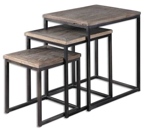 html design using nested tables bomani nesting tables nesting tables