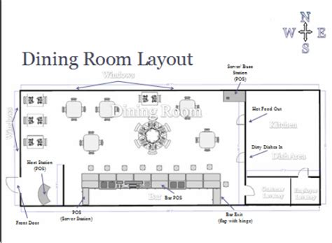 Dining Room Operations Meaning Dining Room Operations Meaning 28 Images Dining Room