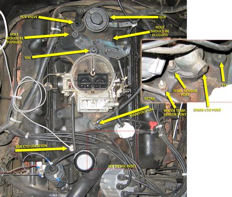 Jeep 304 Engine Jeep Cj 5 304 Engine Diagram Jeep Free Engine Image For