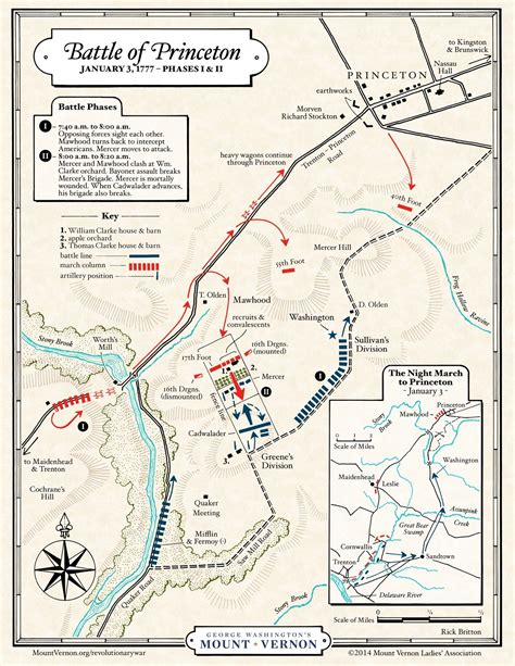 princeton map map the battle of princeton phases i ii 183 george washington s mount vernon