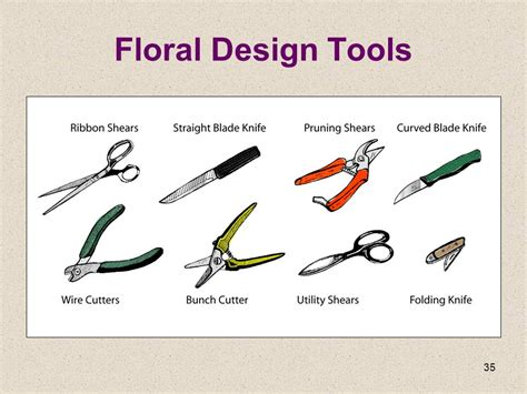 design and drill flower containers mechanics tools ppt video online download