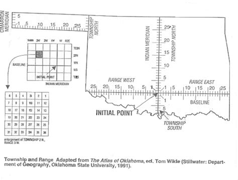 section township range map oklahoma the township and range system