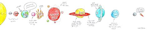 drawing systems solar system drawing page 3 pics about space