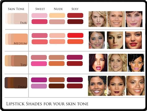 what color to die hair according skin color combination of colors 1 2 best lipstick color for your