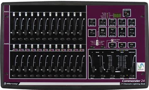 console eclairage location de console d 233 clairage et de bloc de puissance