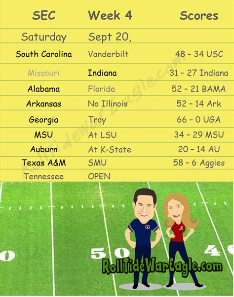 section 4 football scores college football schedules 2014 all around the sec