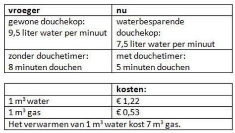 10 Liter Verf Hoeveel M2 by Klb Klb Veer Sc 4 Voor Veer Forum Fok Nl