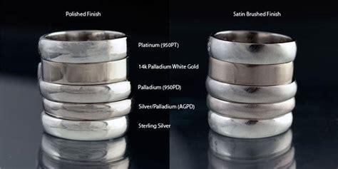 silvers hardness wayne county library palladium vs silver hardness