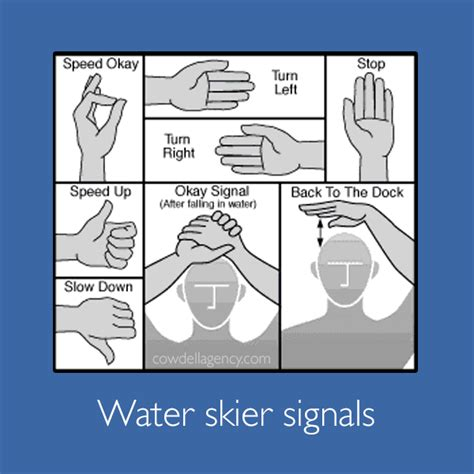 water skiing boat safety water skiing safety