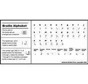 Tutorial Braille Scripts  The Pok&233Community Forums