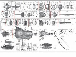 kawasaki klr 250 2003 wiring diagram kawasaki concours wiring f350 wiring diagrams on kawasaki klr 250 2003 wiring diagram