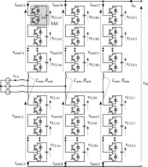 capacitor voltage balance limits in a multilevel converter based energy storage system capacitor voltage balancing algorithm 28 images capacitor voltage estimation in modular
