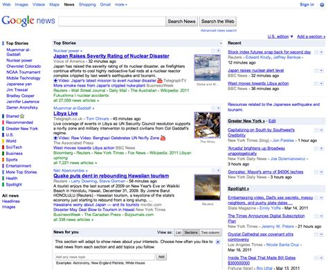 google news google news related keywords google news long tail