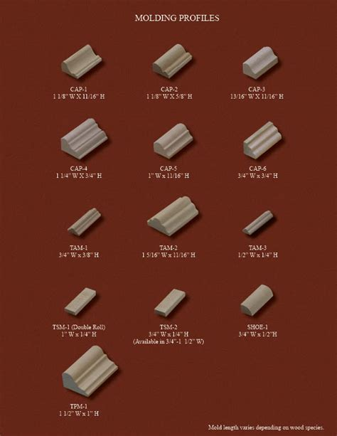 decorative molding for cabinet doors door molding profiles pictures to pin on pinterest pinsdaddy
