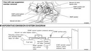 Fuel System Fault Nissan Altima P1491 2002 Nissan Altima Sedan Vacuum Cut Valve Bypass
