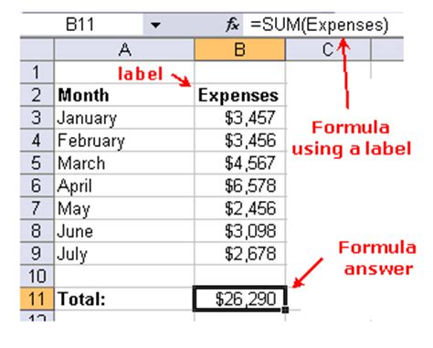 excel label template using labels to simplify your excel 2003 formulas