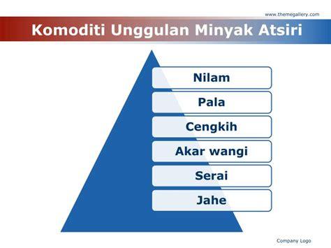 Minyak Nilam Sulawesi Tenggara ppt tp rempah dan minyak atsiri powerpoint presentation