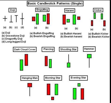 Candlestick Pattern Malaysia | forex candlestick pattern indicator end 12 29 2016 7 59 pm