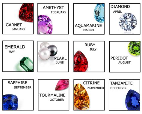 birthstones by month and color and meaning reanimators official birthstones by month reanimators