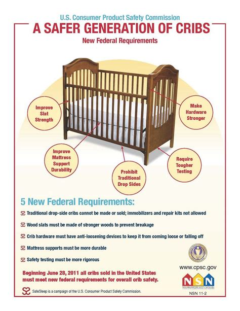 crib poster baby safe homes new jersey
