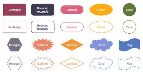 ed diagrams education infographics solution conceptdraw
