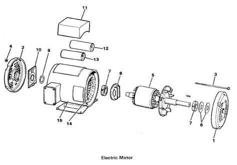 electric motor parts diagram motor parts general motor parts